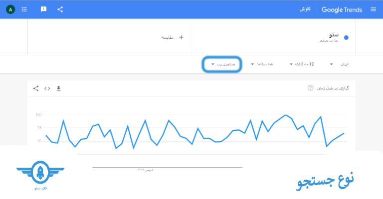 انتخاب موتور جستجو برای کاوش گوگل ترندز